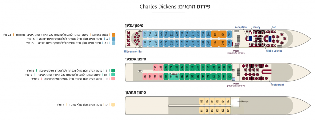Charles Dickens 5*