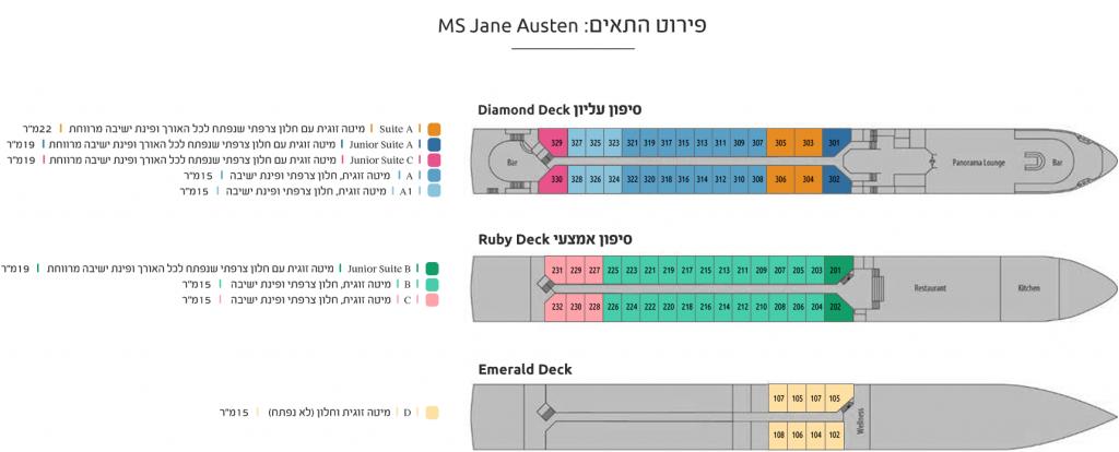 MS Jane Austen